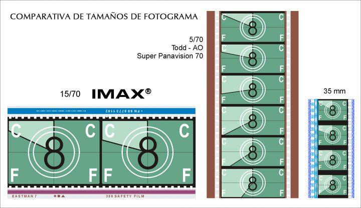 06_21_comparativa_imax_resto